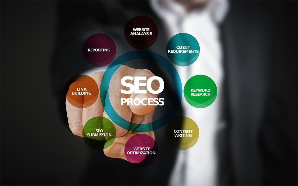 What is seo in content writing