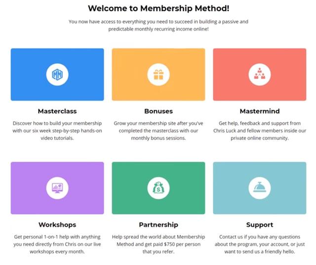 what is the membership method inside