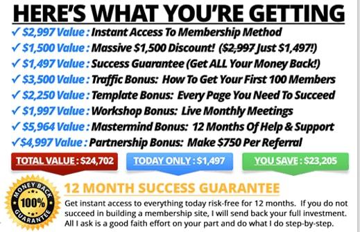 what is the membership method