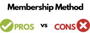 what is membership method
