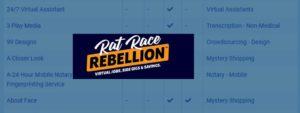 rat race rebellion review