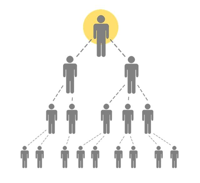 multi level marketing pyramid scheme